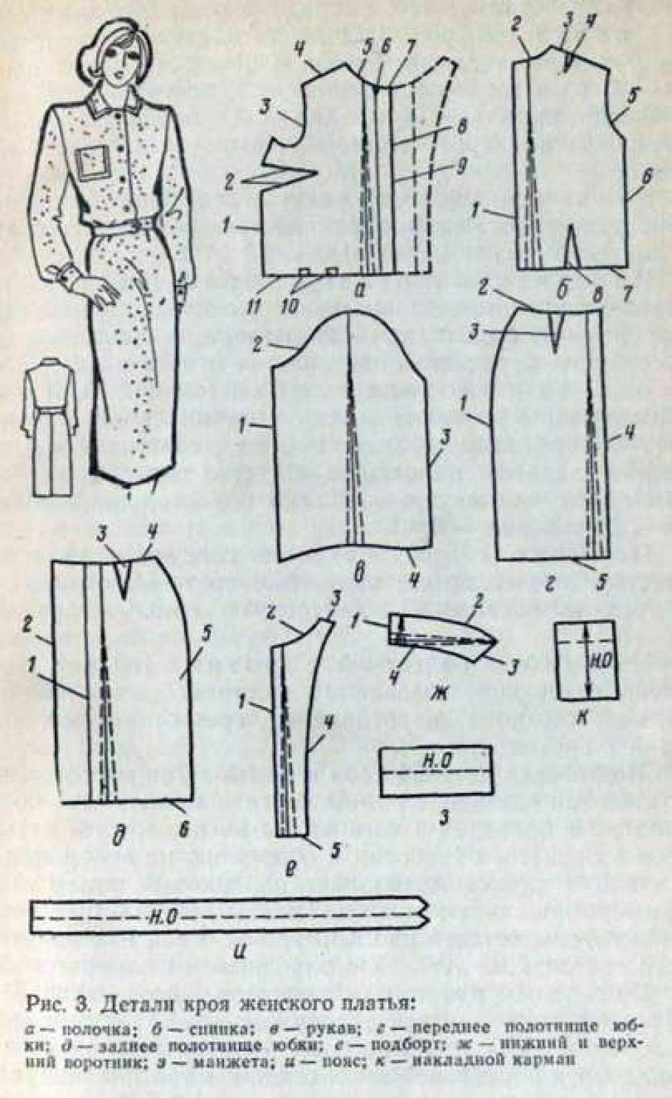Деталь Женского Платья 4